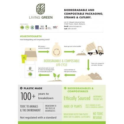 Bio Garbage Bag (S, M, L, XL)